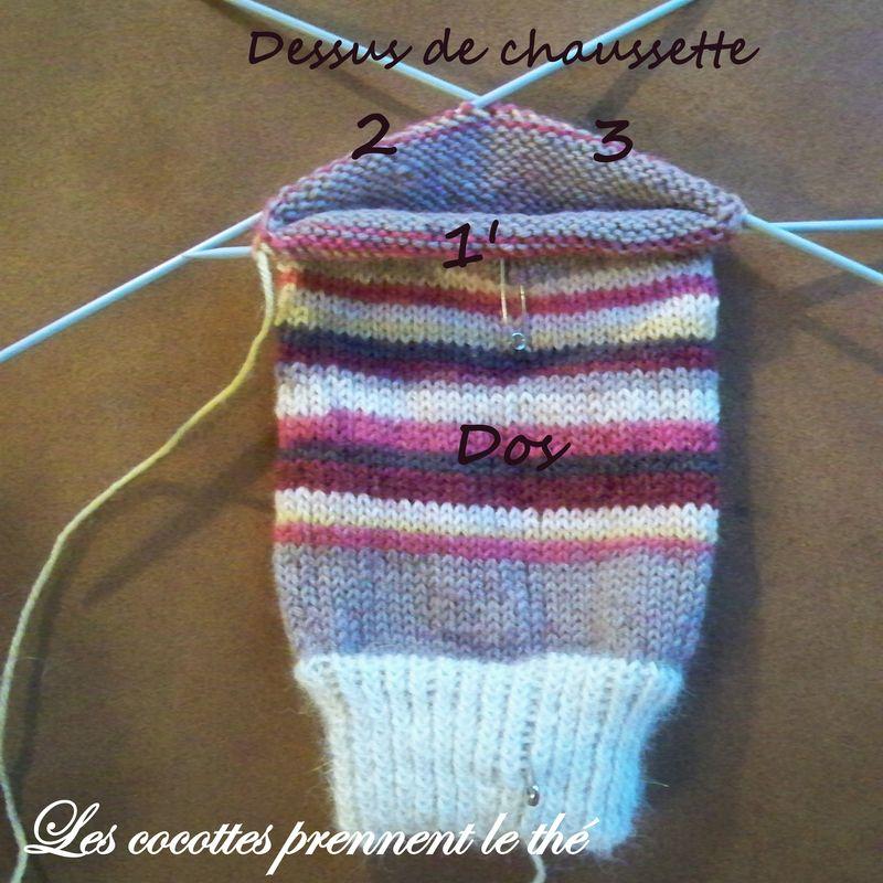 Tricot facile chaussette